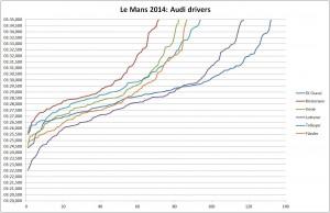 LM2014_audi_drivers