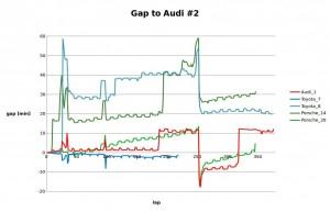 gap2audi2